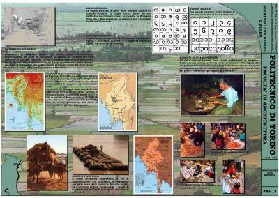 tav.1-introduzione-birmania