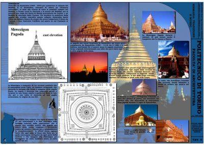 tav.6-shwezigon-pagoda